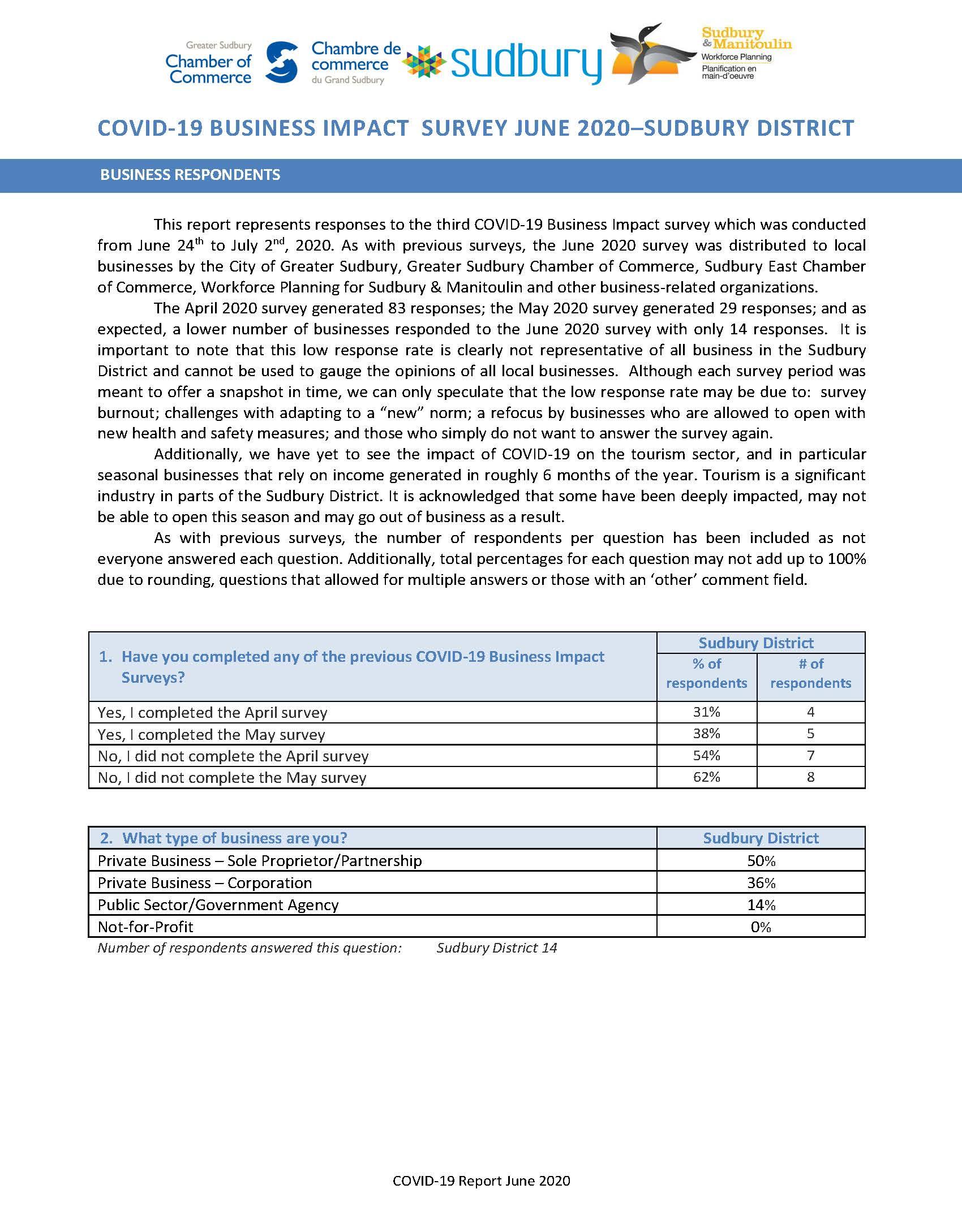 Annual Online Job Vacancies Report
